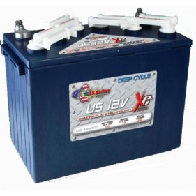 Featured Image for 12 volt U.S.